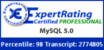 White Label MySQL Developer